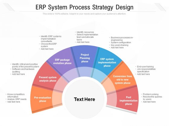ERP System Process Strategy Design Ppt PowerPoint Presentation File Images PDF