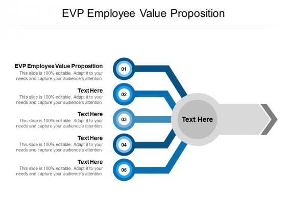 EVP Employee Value Proposition Ppt PowerPoint Presentation Gallery Template