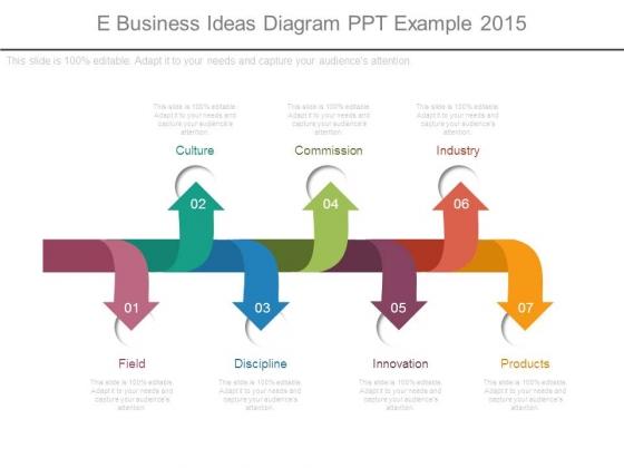 E Business Ideas Diagram Ppt Example 2015
