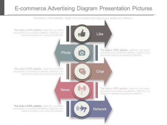 E Commerce Advertising Diagram Presentation Pictures