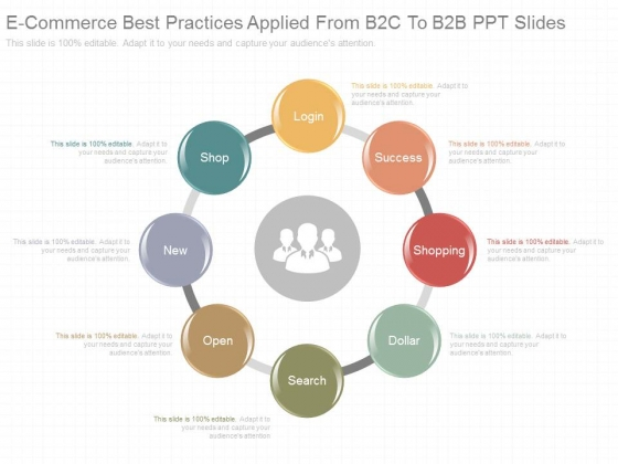 e commerce best practices applied from b2c to b2b ppt slides