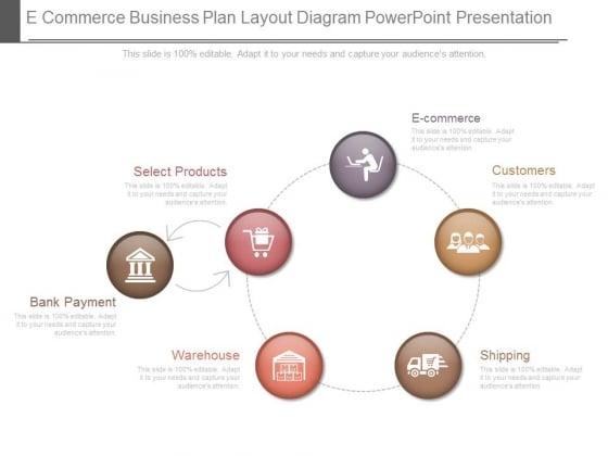 E Commerce Business Plan Layout Diagram Powerpoint Presentation