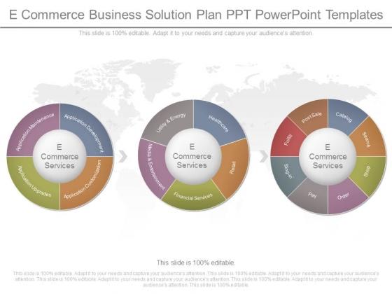 E Commerce Business Solution Plan Ppt Powerpoint Templates
