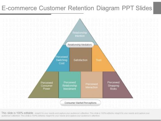 E Commerce Customer Retention Diagram Ppt Slides