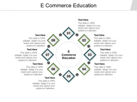 E Commerce Education Ppt PowerPoint Presentation Portfolio Visuals Cpb Pdf