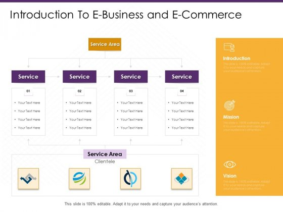 E Commerce Introduction To E Business And E Commerce Ppt PowerPoint Presentation Outline Background Image PDF