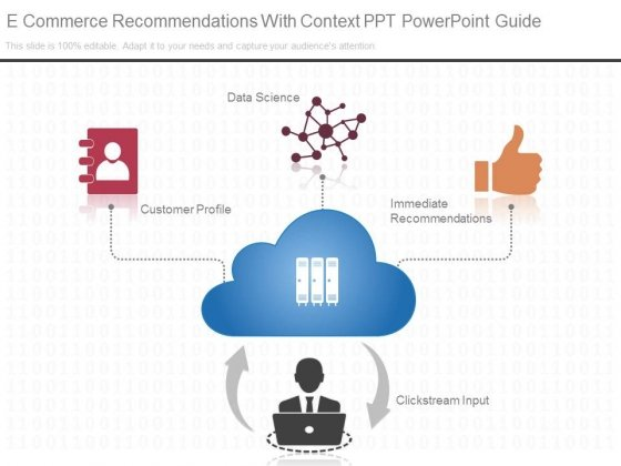 E Commerce Recommendations With Context Ppt Powerpoint Guide