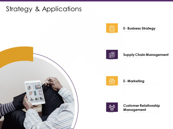 E Commerce Strategy And Applications Ppt PowerPoint Presentation Infographics Topics PDF
