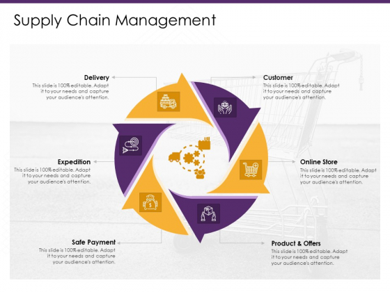 E Commerce Supply Chain Management Ppt PowerPoint Presentation Show Information PDF