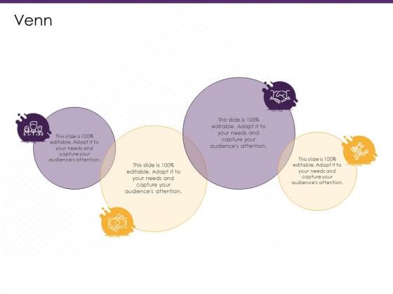 E Commerce Venn Ppt PowerPoint Presentation Styles Infographic Template PDF