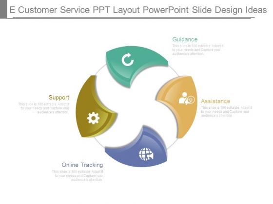 E Customer Service Ppt Layout Powerpoint Slide Design Ideas