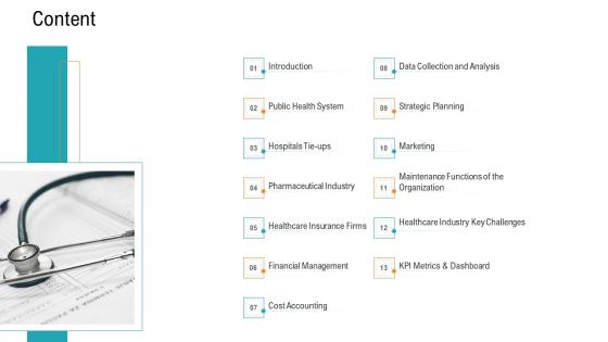 E Healthcare Management System Content Ppt Slides Guide PDF