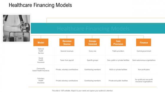 E_Healthcare_Management_System_Healthcare_Financing_Models_Demonstration_PDF_Slide_1