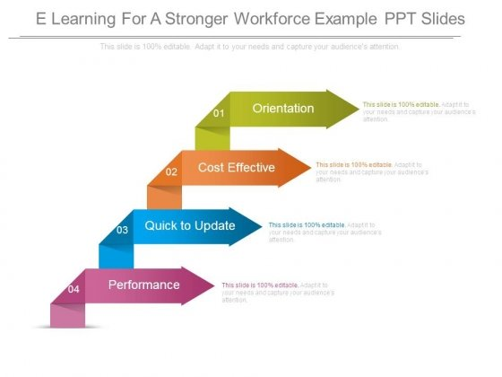 E Learning For A Stronger Workforce Example Ppt Slides