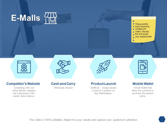 E Malls Growth Ppt PowerPoint Presentation Icon Designs Download