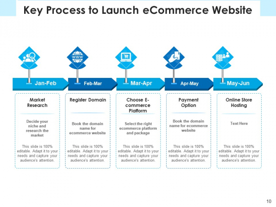 E_Marketing_Launch_Checklist_Ppt_PowerPoint_Presentation_Complete_Deck_Slide_10