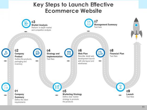 E_Marketing_Launch_Checklist_Ppt_PowerPoint_Presentation_Complete_Deck_Slide_11