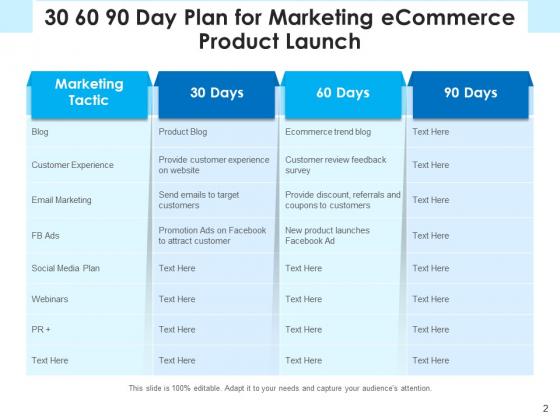 E_Marketing_Launch_Checklist_Ppt_PowerPoint_Presentation_Complete_Deck_Slide_2