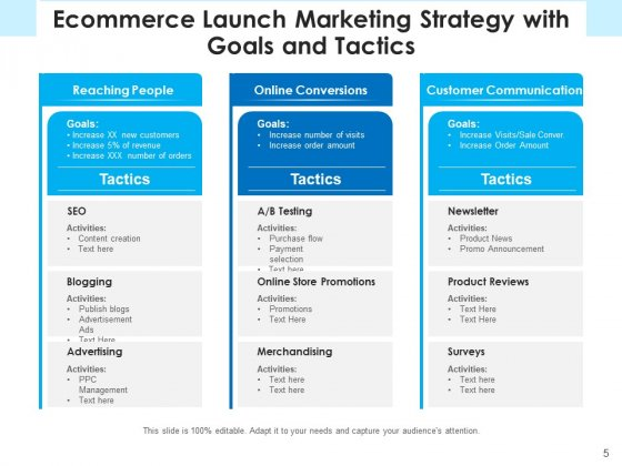 E_Marketing_Launch_Checklist_Ppt_PowerPoint_Presentation_Complete_Deck_Slide_5
