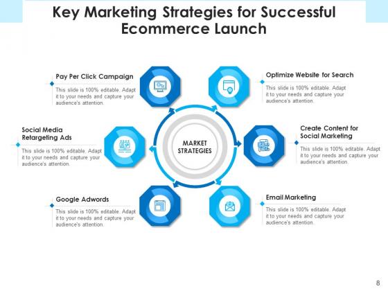 E_Marketing_Launch_Checklist_Ppt_PowerPoint_Presentation_Complete_Deck_Slide_8
