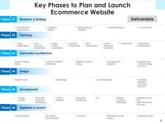E_Marketing_Launch_Checklist_Ppt_PowerPoint_Presentation_Complete_Deck_Slide_9