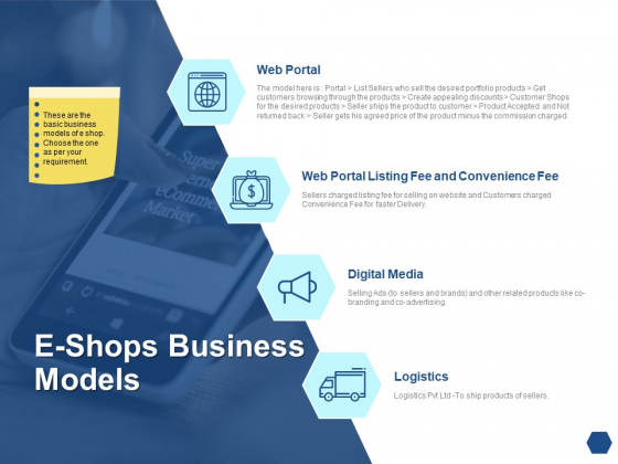 E Shops Business Models Ppt PowerPoint Presentation Pictures Examples