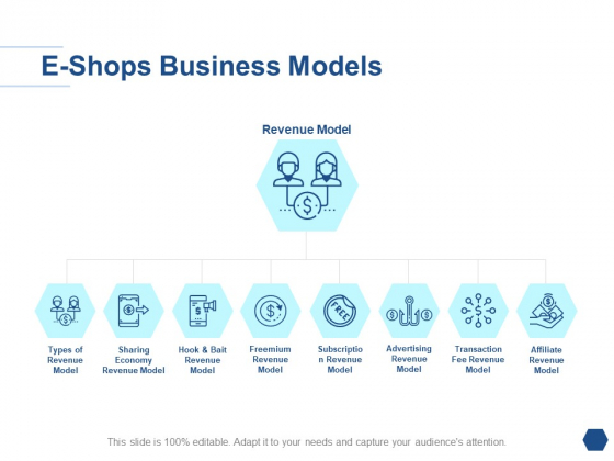 E Shops Business Models Slide Ppt PowerPoint Presentation Infographics Designs Download