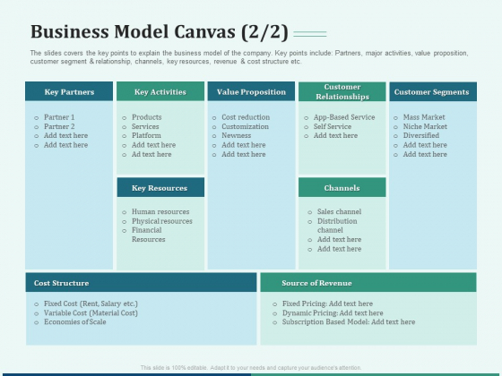 Early Stage Funding Business Model Canvas Products Ppt Ideas Professional PDF