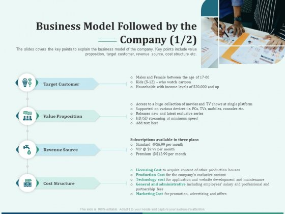 Early Stage Funding Business Model Followed By The Company Target Ppt Layouts Portfolio PDF