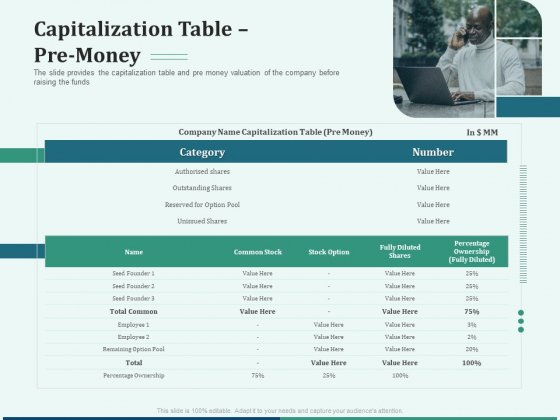 Early Stage Funding Capitalization Table Pre Money Ppt Ideas Background Designs PDF
