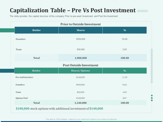 Early Stage Funding Capitalization Table Pre Vs Post Investment Ppt Infographic Template Show PDF
