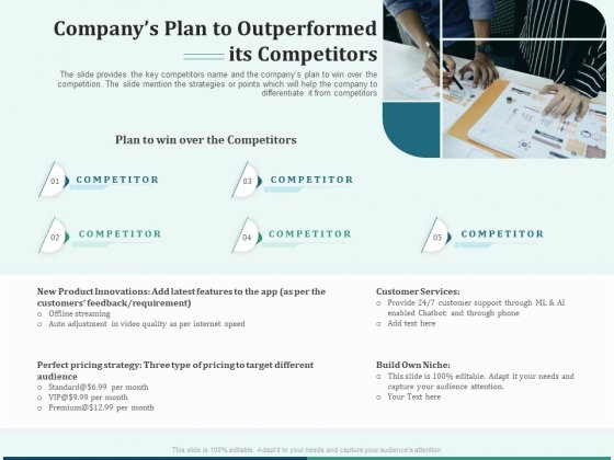 Early Stage Funding Company S Plan To Outperformed Its Competitors Ppt Slides Example Introduction PDF