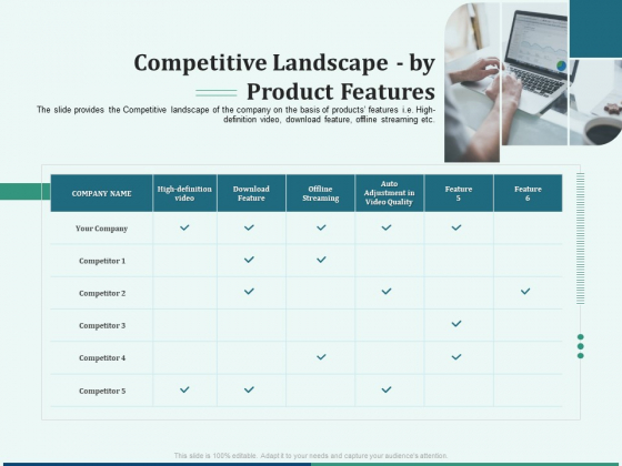 Early Stage Funding Competitive Landscape By Product Features Ppt File Graphics Template PDF