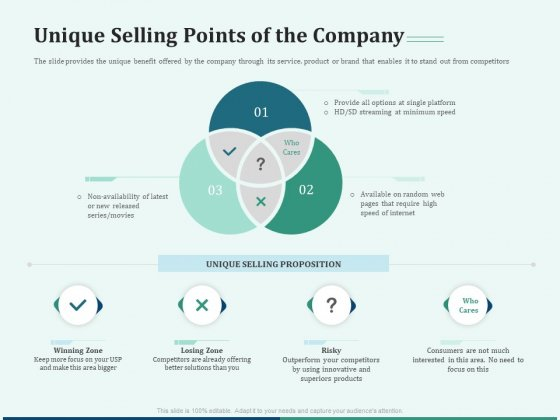 Early Stage Funding Unique Selling Points Of The Company Ppt Portfolio Graphics Download PDF