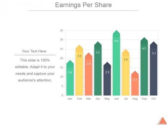 Earning per share (eps) and price earnings ratio (p/e ratio).