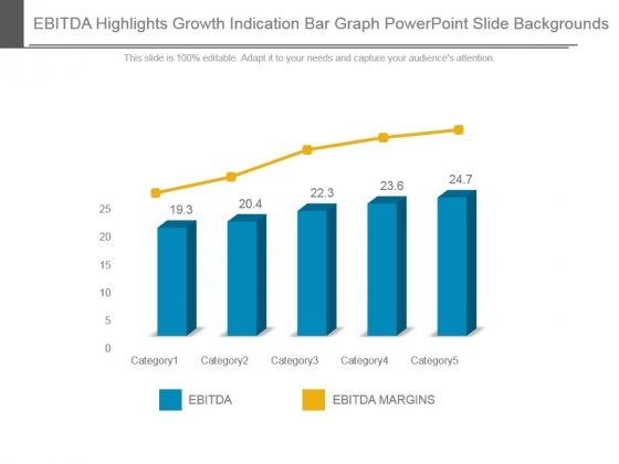 Ebitda Highlights Growth Indication Bar Graph Powerpoint Slide Backgrounds