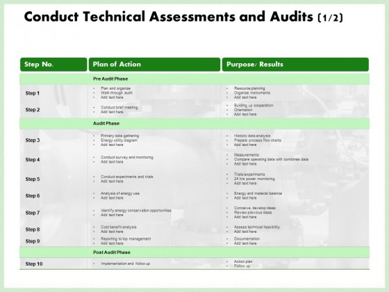 Eco Friendly And Feasibility Management Conduct Technical Assessments And Audits Plan Themes PDF