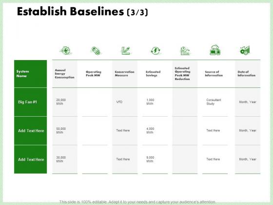 Eco Friendly And Feasibility Management Establish Baselines Operating Themes PDF