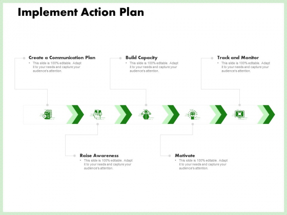 Eco Friendly And Feasibility Management Implement Action Plan Themes PDF
