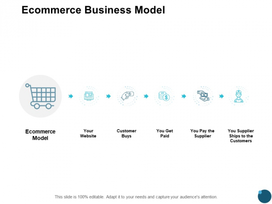 Ecommerce Business Model Finance Ppt PowerPoint Presentation Ideas Background