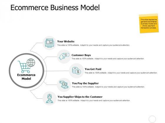 Ecommerce Business Model Ppt PowerPoint Presentation Samples