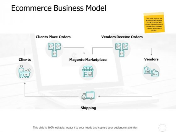 Ecommerce Business Model Slide Ppt PowerPoint Presentation Styles Templates