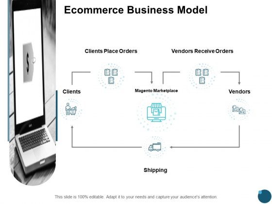 Ecommerce Business Model Slide Shipping Ppt PowerPoint Presentation Pictures Graphics Example