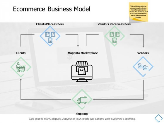 Ecommerce Business Model Slide Vendors Receive Orders Ppt PowerPoint Presentation File Template