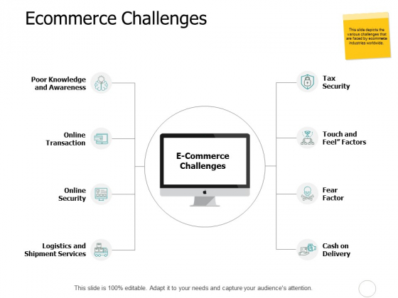 Ecommerce Challenges Ppt PowerPoint Presentation Show Graphics Template