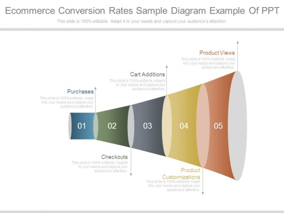 Ecommerce Conversion Rates Sample Diagram Example Of Ppt