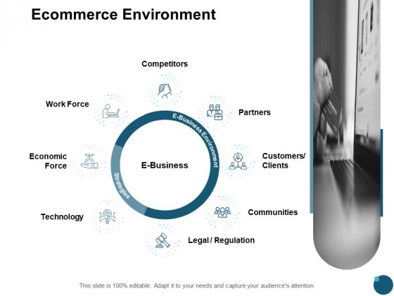 Ecommerce Environment Competitors Ppt PowerPoint Presentation Slides Grid
