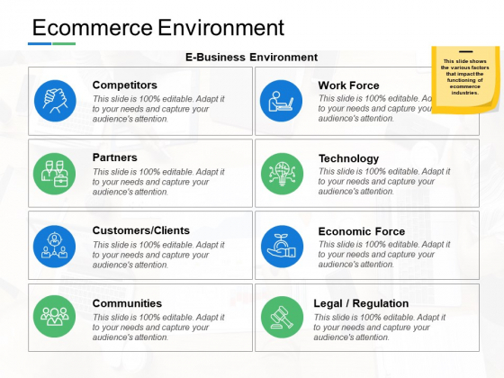 Ecommerce Environment Technology Ppt PowerPoint Presentation Styles Graphics Pictures