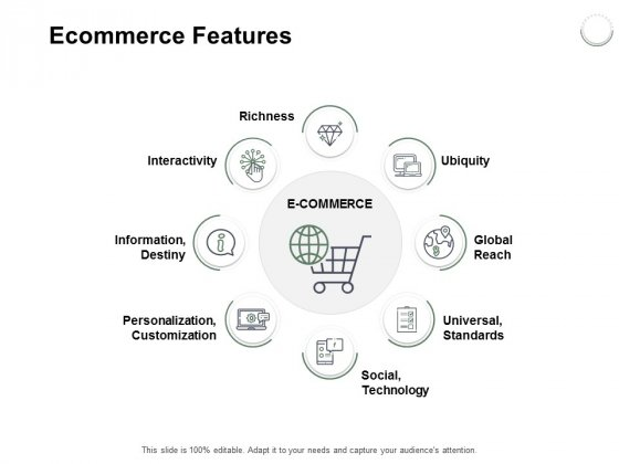 Ecommerce Features Ppt PowerPoint Presentation Icon Aids