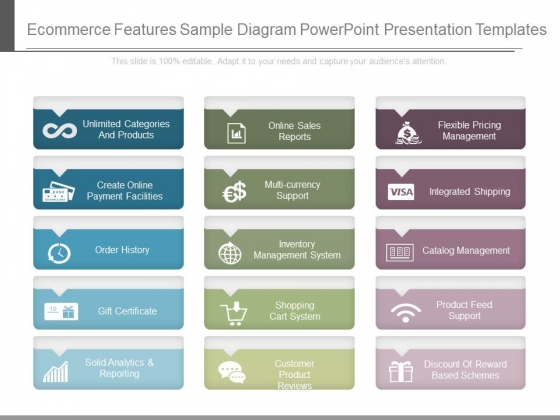 Ecommerce Features Sample Diagram Powerpoint Presentation Templates